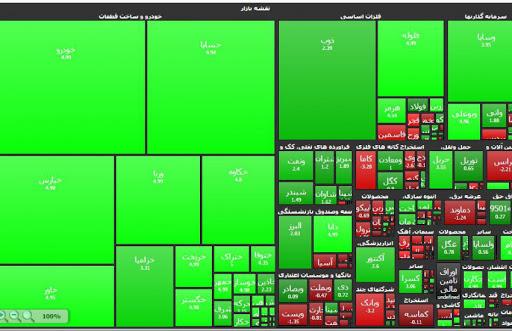 آخرین وضعیت بازار بورس شاخص کل