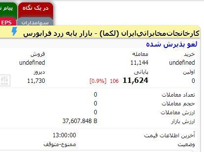 کارخانجات مخابراتی ایران
