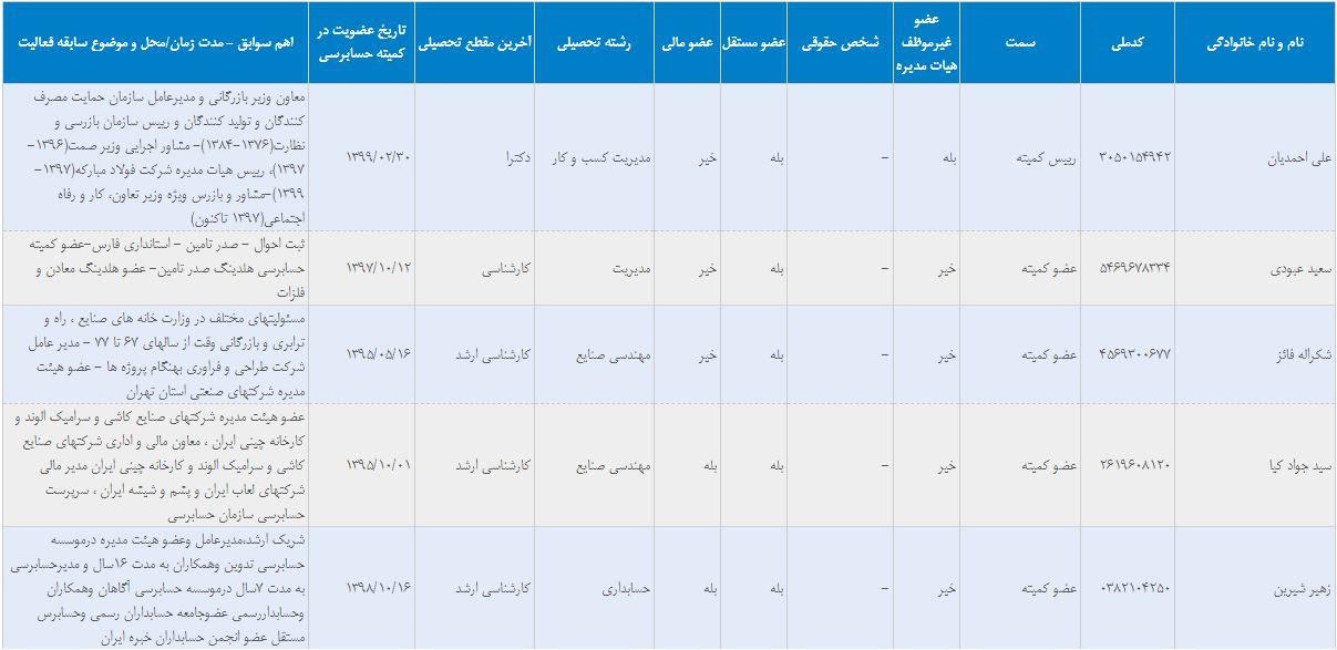 کارخانه ذوب آهن اصفهان منصور یزدی زاده