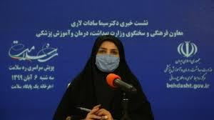 (آخرین آمار کرونا در ایران ۵ آذر ۹۹؛ شناسایی ۱۳۸۴۳ بیمار در شبانه روز گذشته