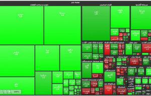 (بازار بورس روز شنبه ۱۵ آذر ۹۹ چگونه است؟ / نفتی ها و پالایشی ها روند مثبتی دارند