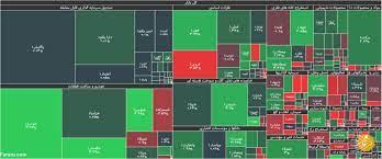 بازار سهام